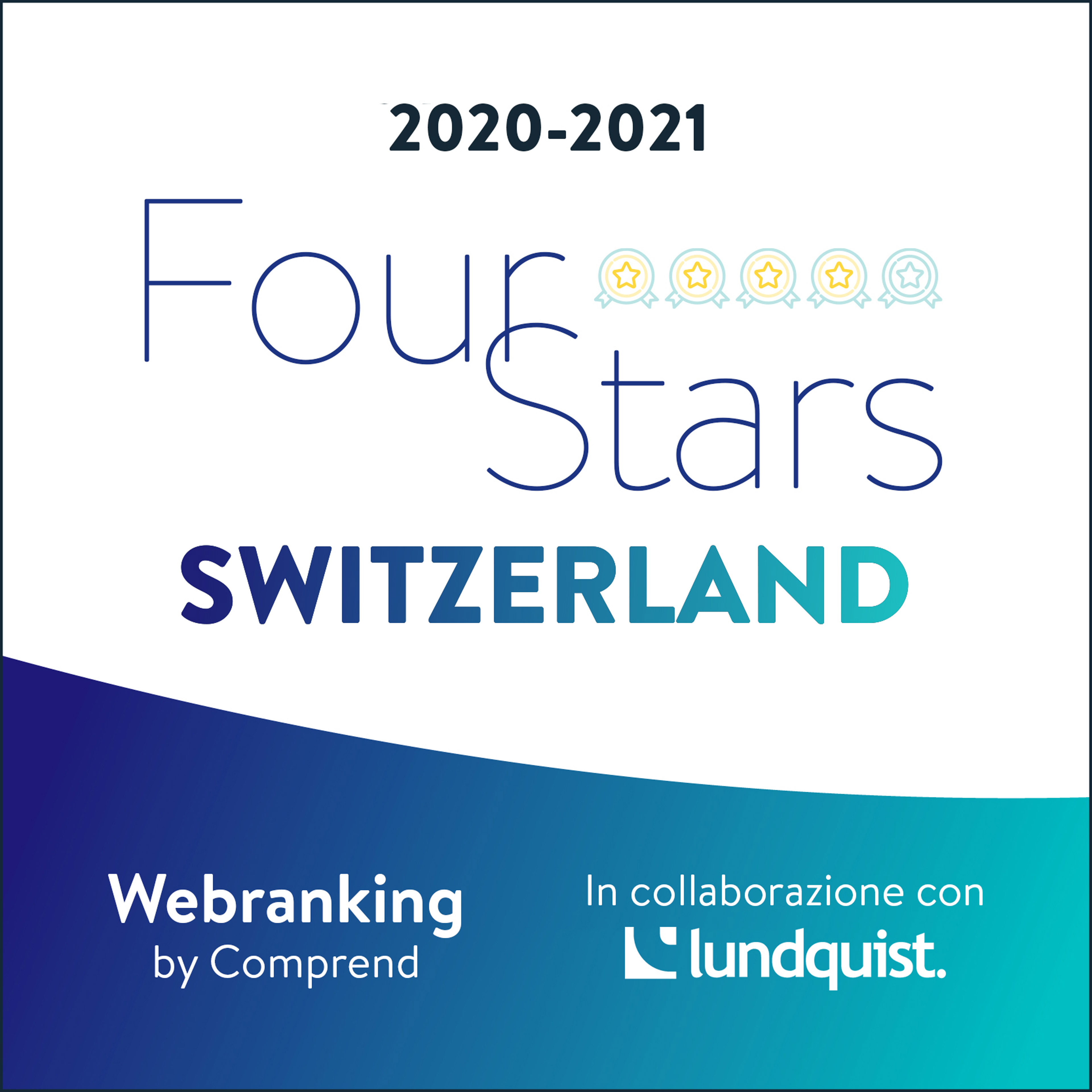 Sika received four stars in the Webranking 2020/2021